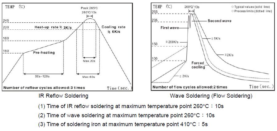 精密电阻焊接条件